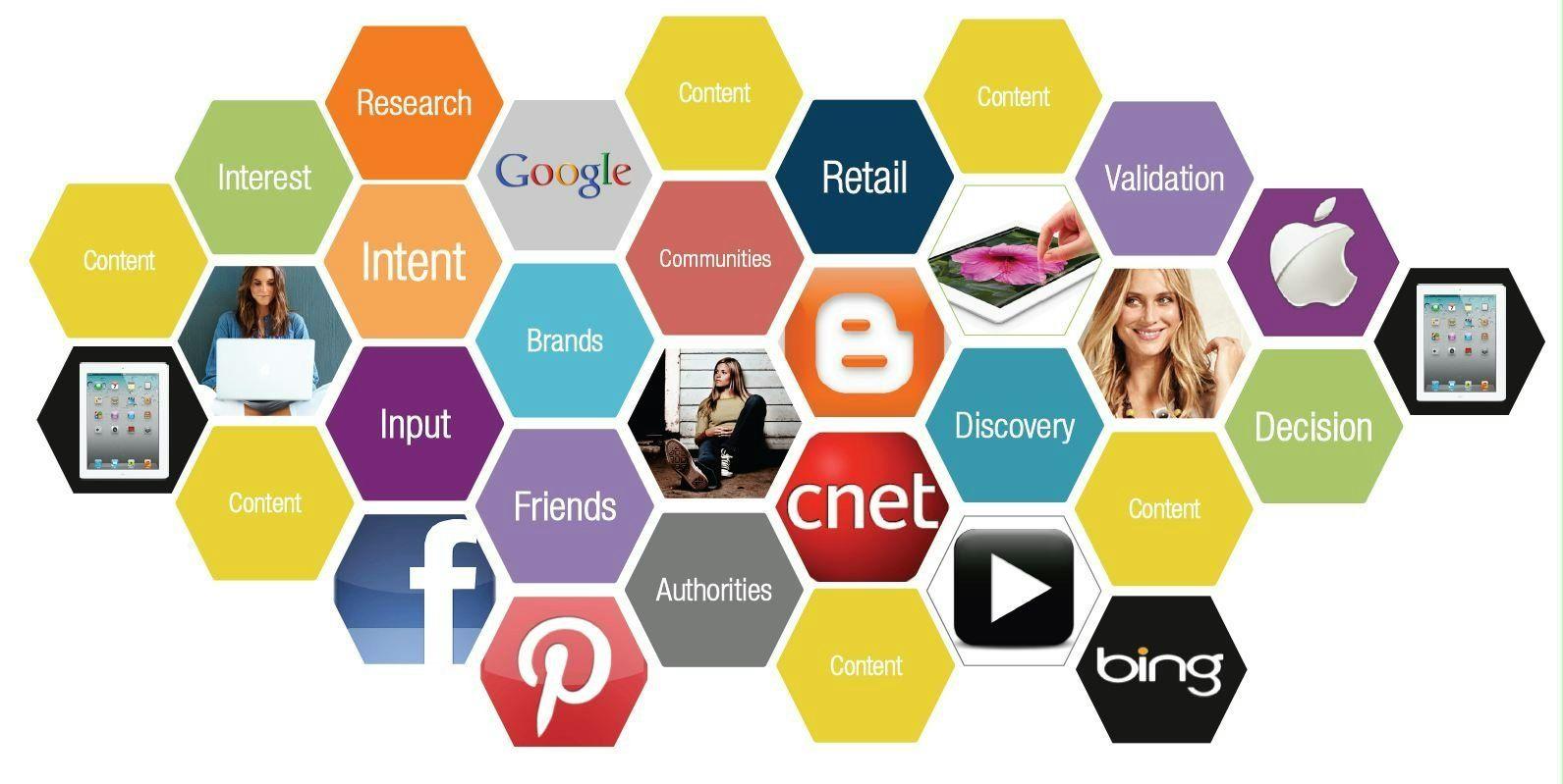 11-digital-marketing