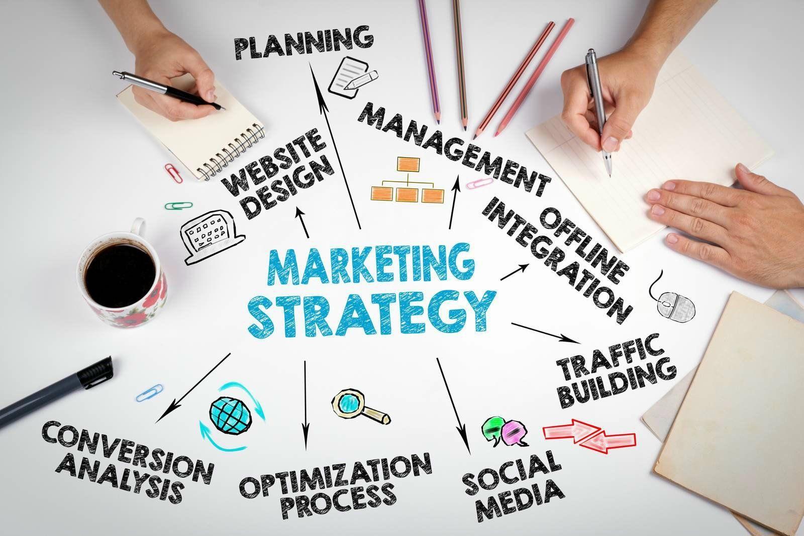 agencia-marketing-digital-digital-marketing