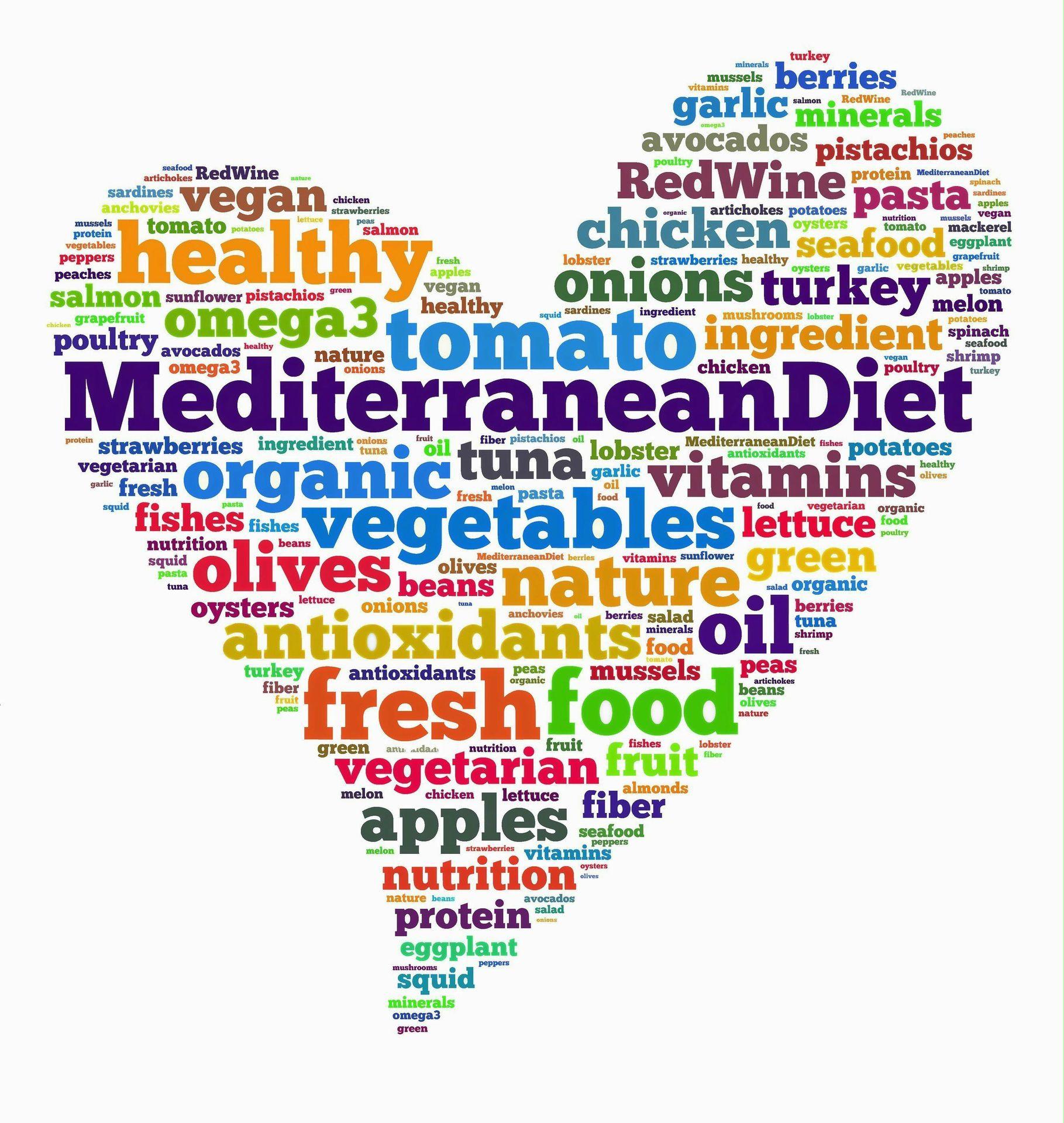 bigstock-mediterranean-diet-62138720-fitness