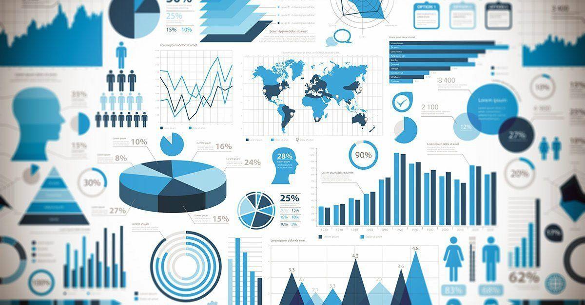 bruhin-data-graphics-1200-1200×627-digital-marketing