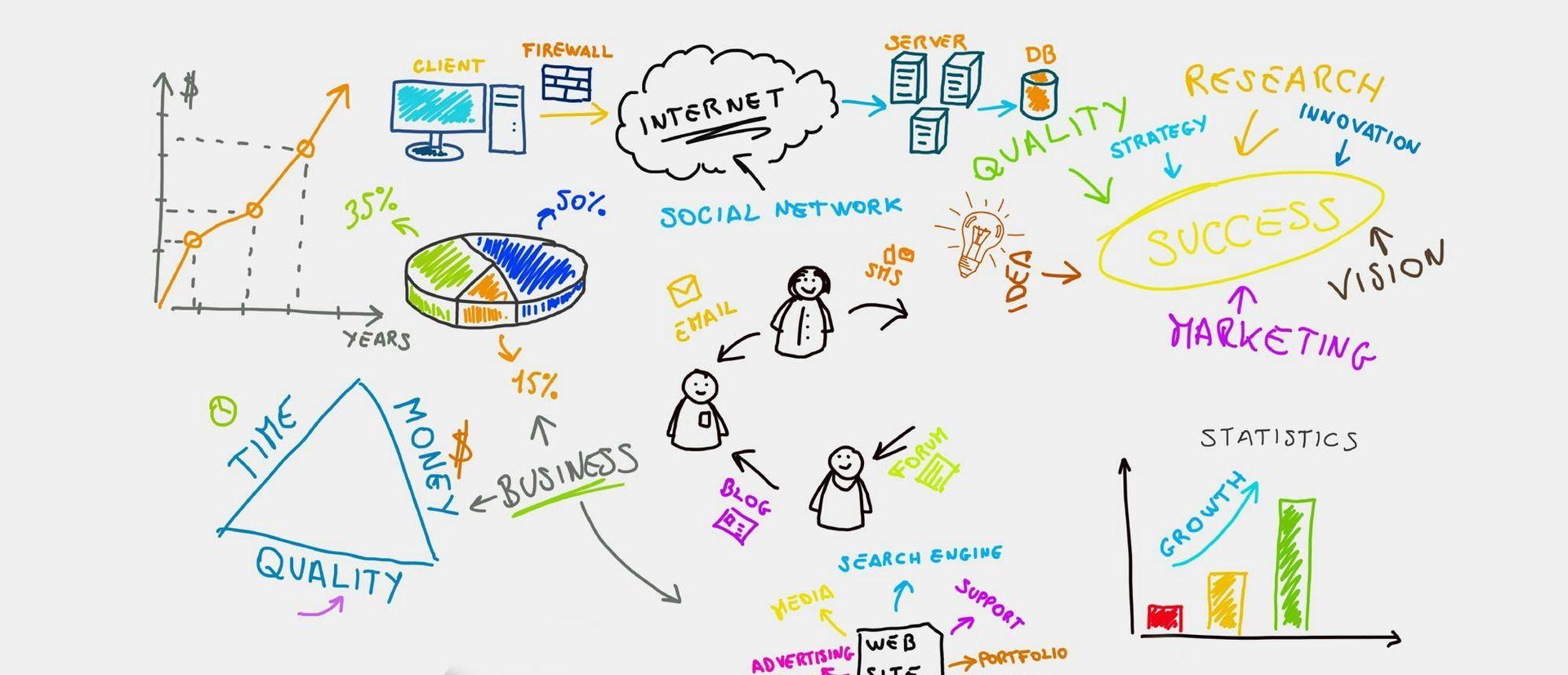 digital-marketing-003-digital-marketing