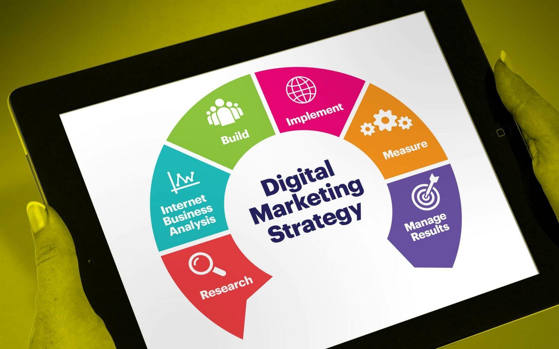 digital-marketing-campaign-5-digital-marketing