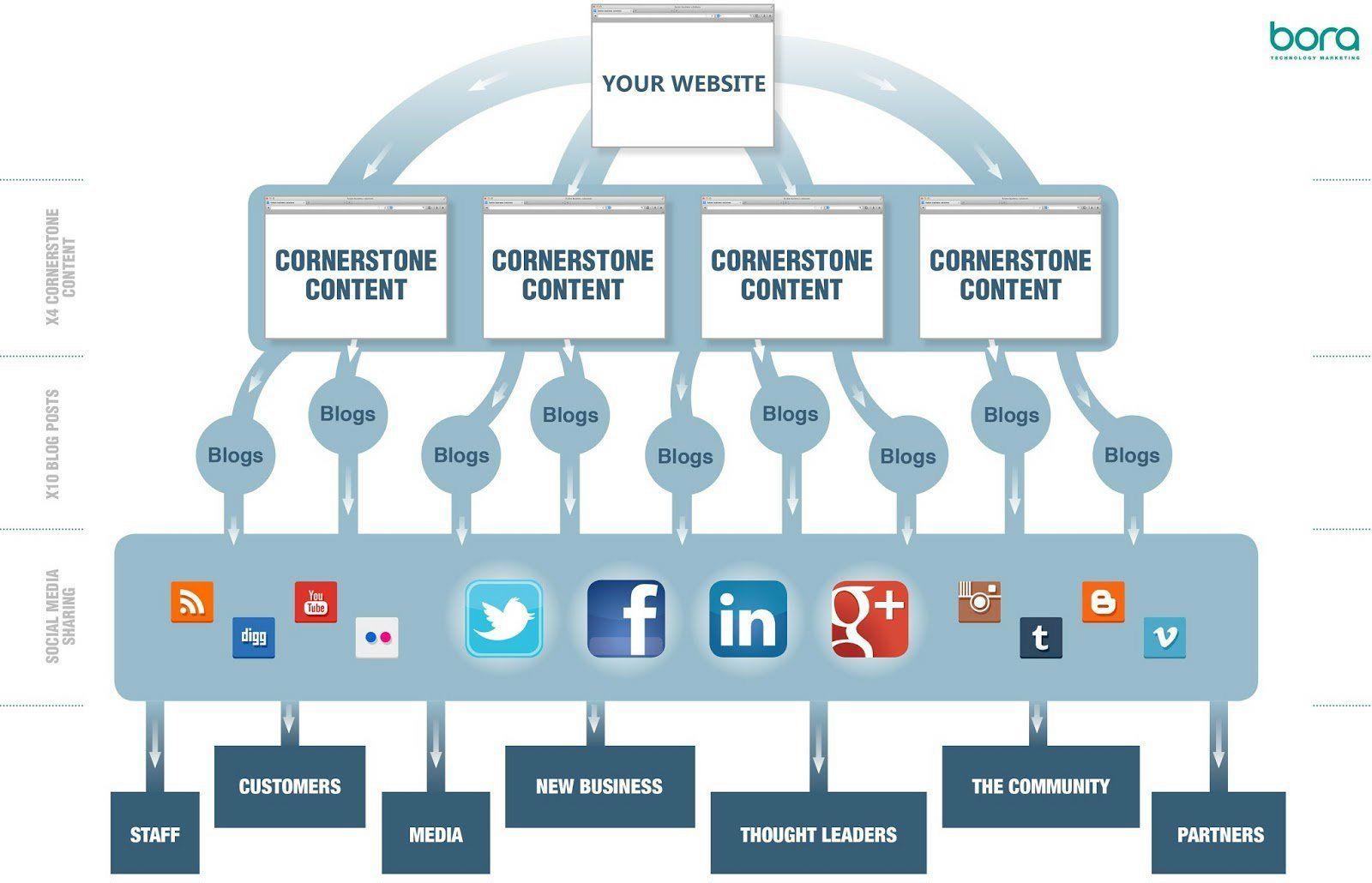 digitalmarketingcompanyinindia28329-digital-marketing
