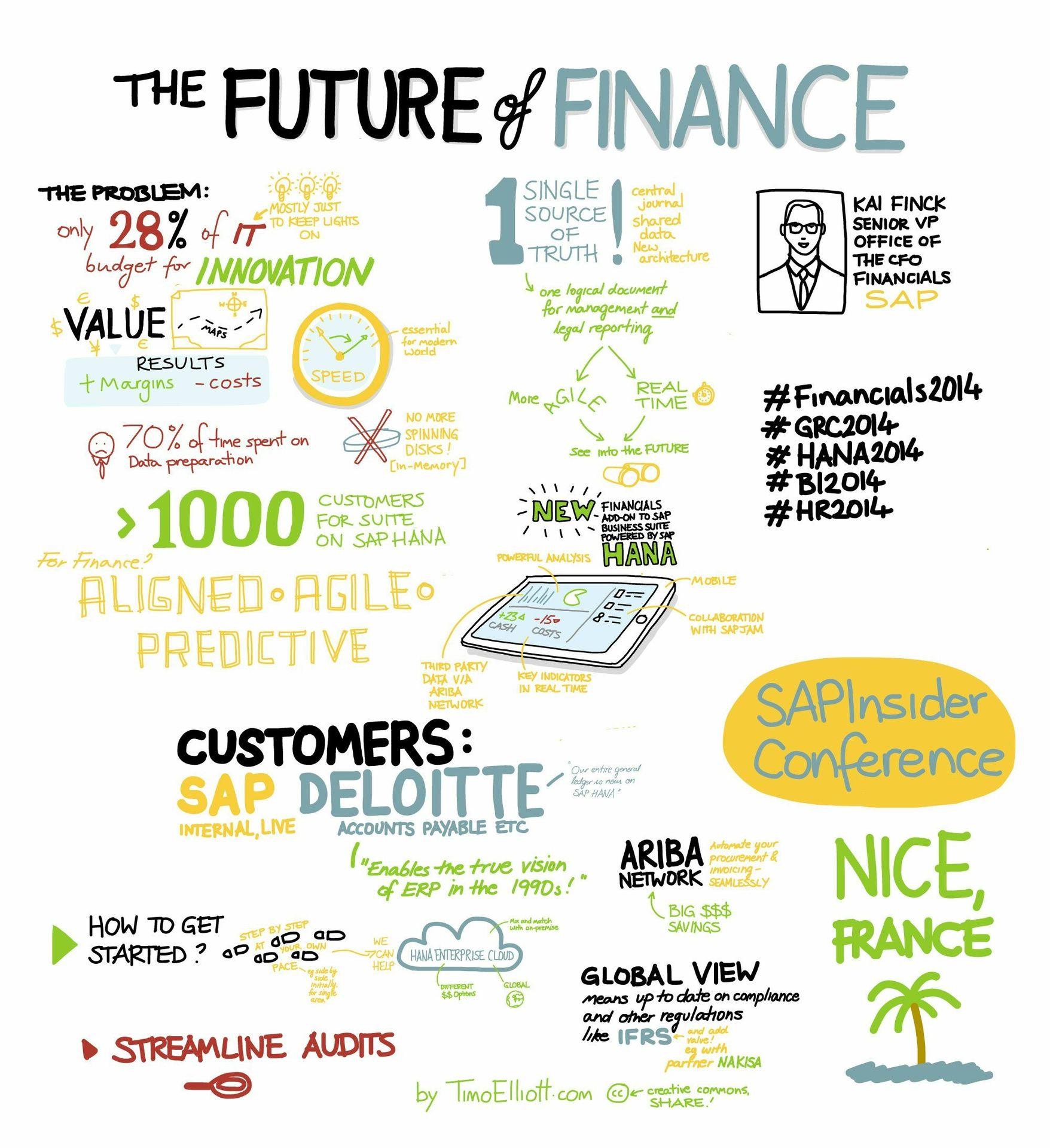financials-2014-keynote-sketchnote-original-finance
