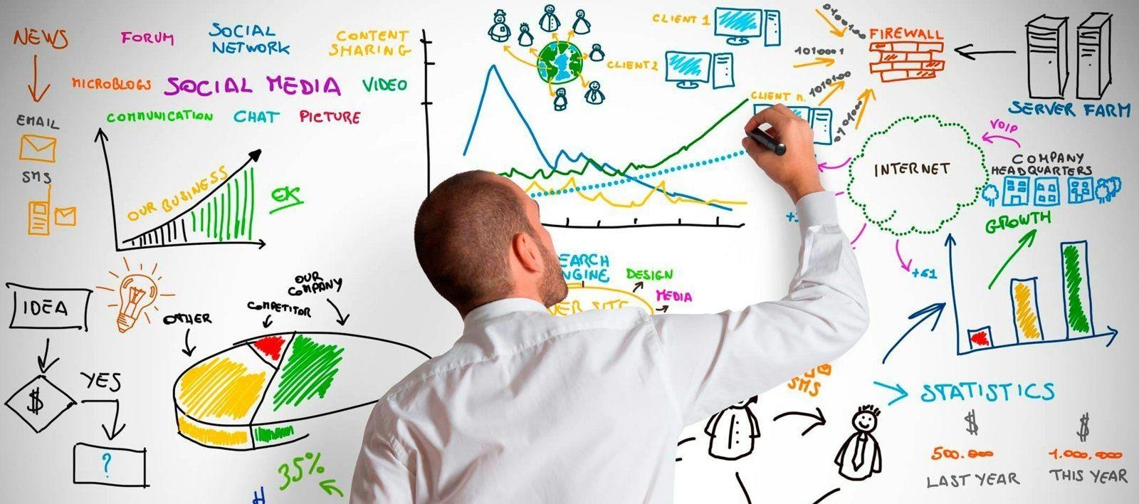 lecciones-para-crear-un-plan-estratgico-de-marketing-digital-digital-marketing