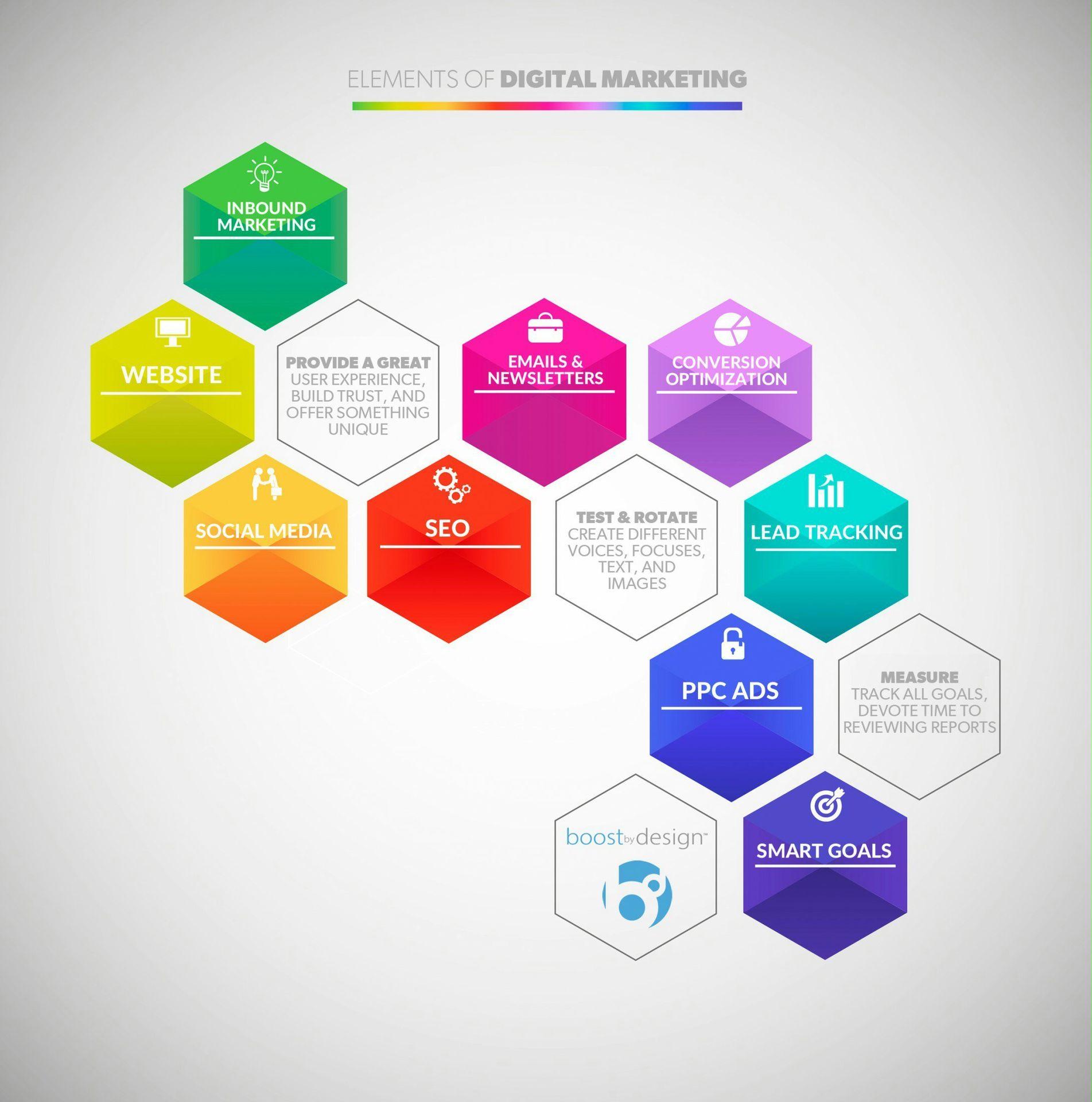 marketing_elements-digital-marketing