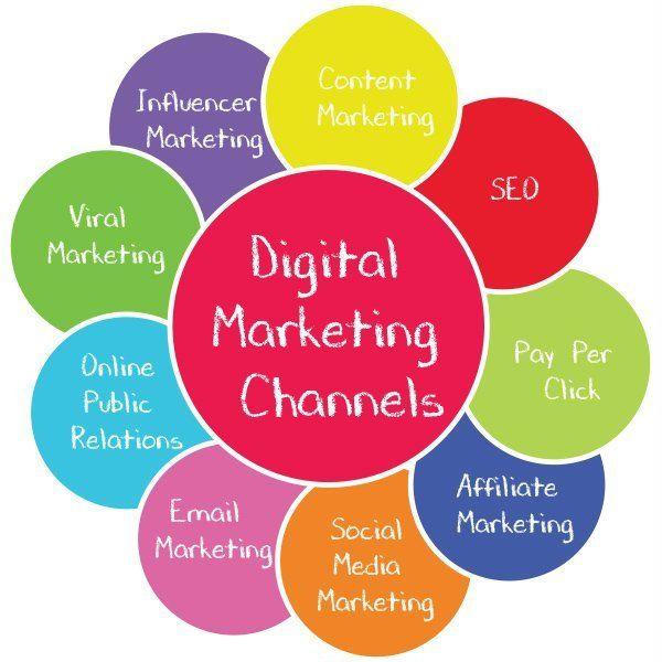 a-map-of-digital-marketing-channels-digital-marketing