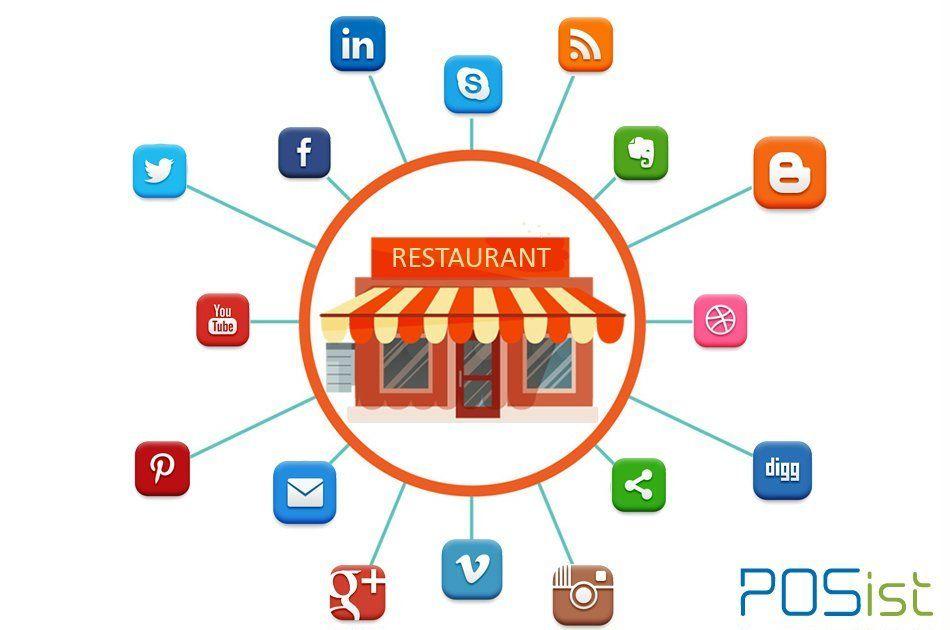 digital-marketing-1-digital-marketing (2)