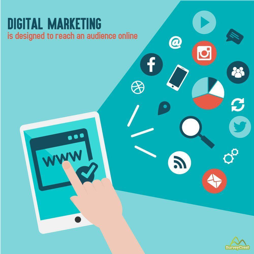 digital-marketing-brave-new-world-digital-marketing