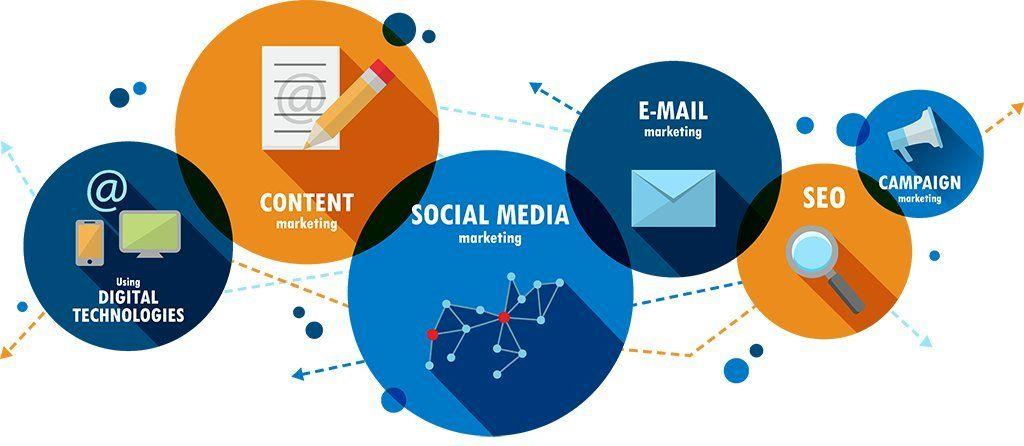 digital-marketing-services-by-cpcc-digital-marketing