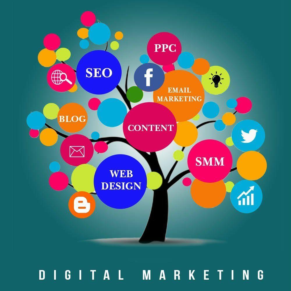 digital-marketing-services-digital-marketing