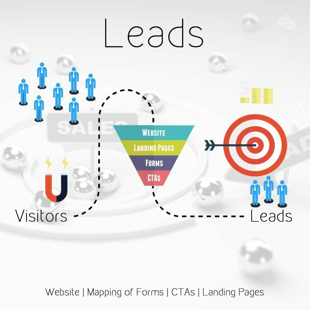 digital-marketing-visitors-convert-to-leads-digital-marketing