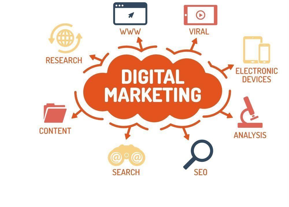 digitalmarketing-digital-marketing (4)