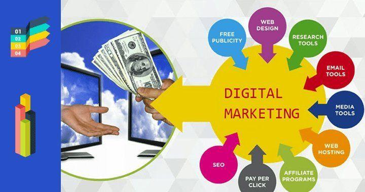 dm-digital-marketing
